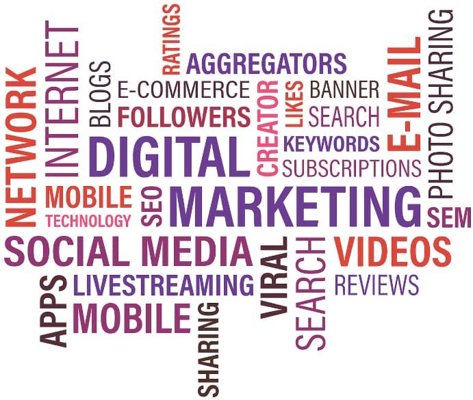 Digital Virales Marketing
